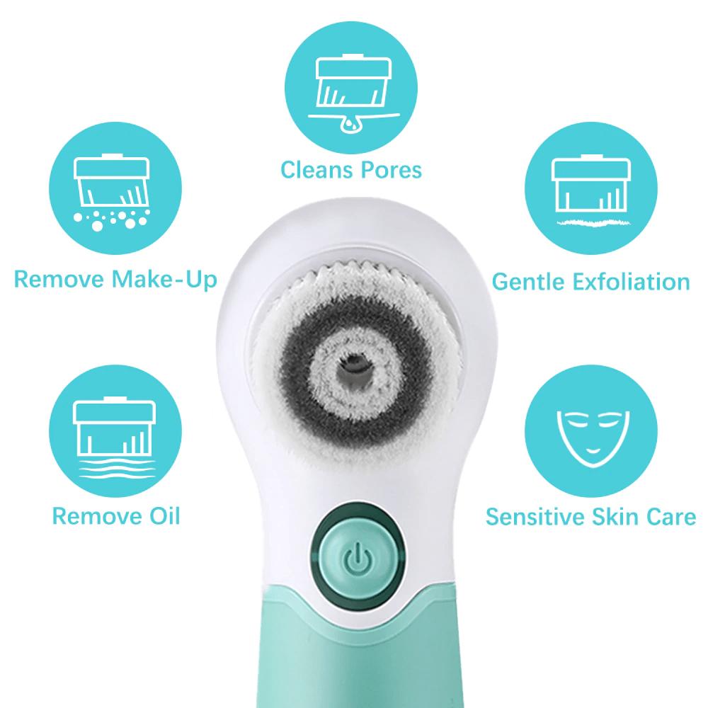 Homiley Ultimate Skin SPA Facial Cleansing Brush
